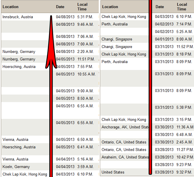 Tracking Information for the UPS order